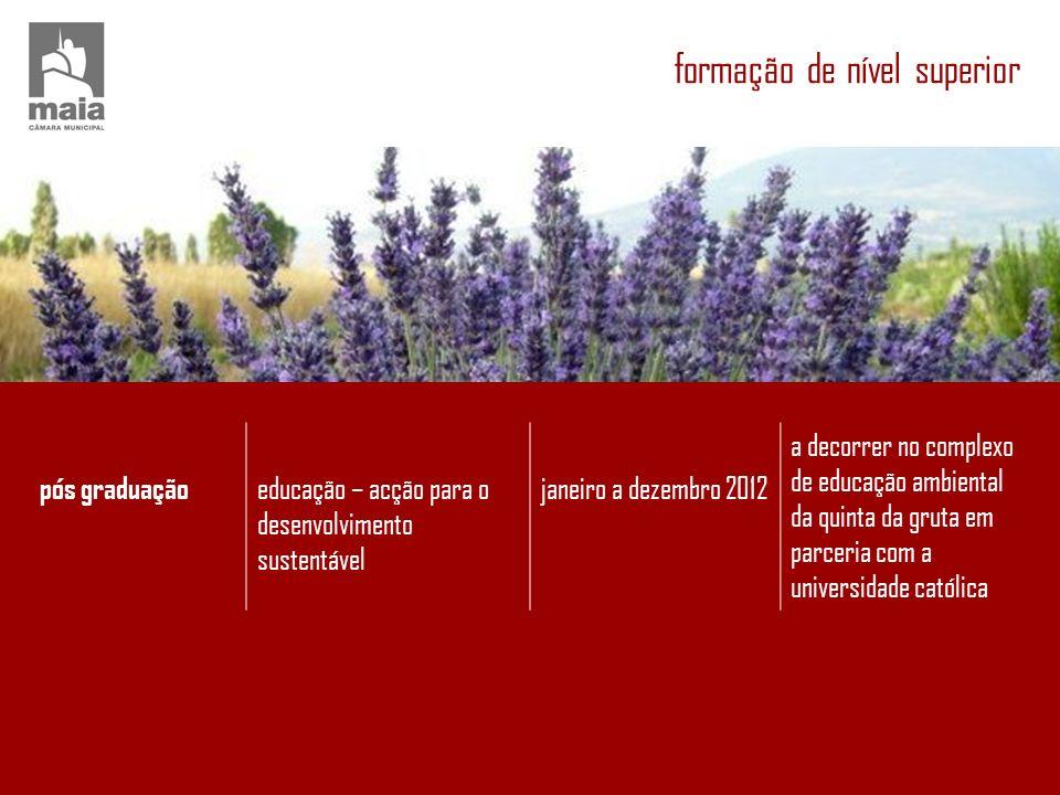 formação de nível superior pós graduação educação – acção para o desenvolvimento sustentável janeiro a dezembro 2012 a decorrer no complexo de educaçã