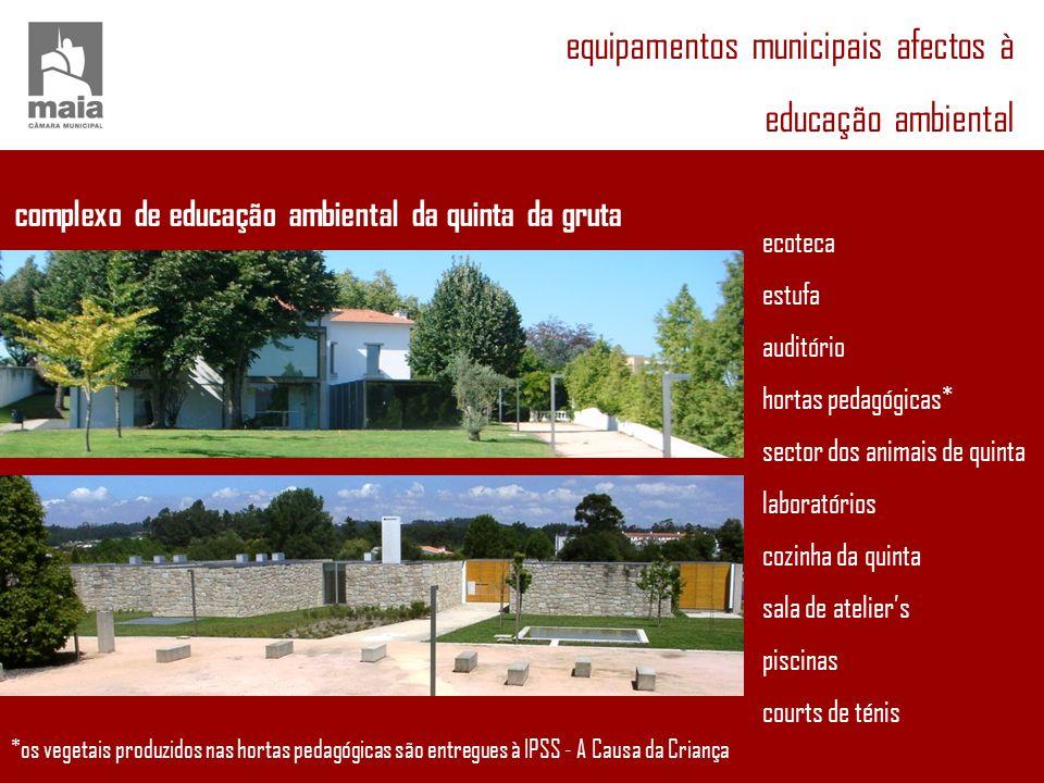 equipamentos municipais afectos à educação ambiental complexo de educação ambiental da quinta da gruta ecoteca estufa auditório hortas pedagógicas* se