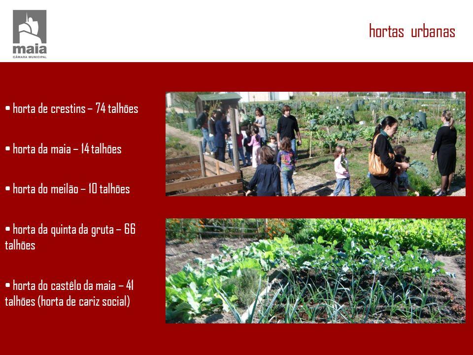 hortas urbanas horta de crestins – 74 talhões horta da maia – 14 talhões horta do meilão – 10 talhões horta da quinta da gruta – 66 talhões horta do c