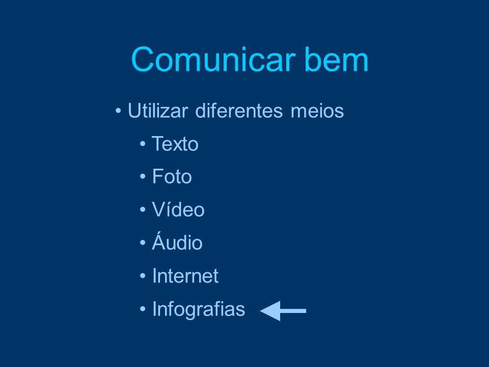 Comunicar bem Utilizar diferentes meios Texto Foto Vídeo Áudio Internet Infografias