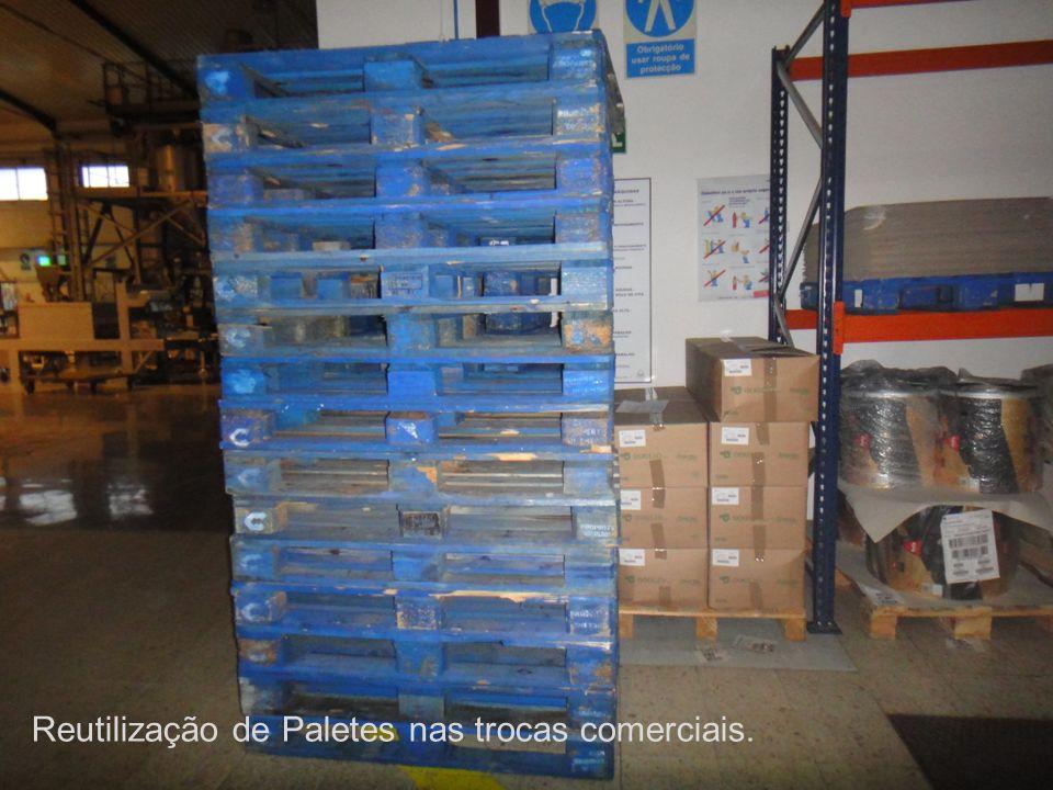 Reutilização de Paletes nas trocas comerciais.