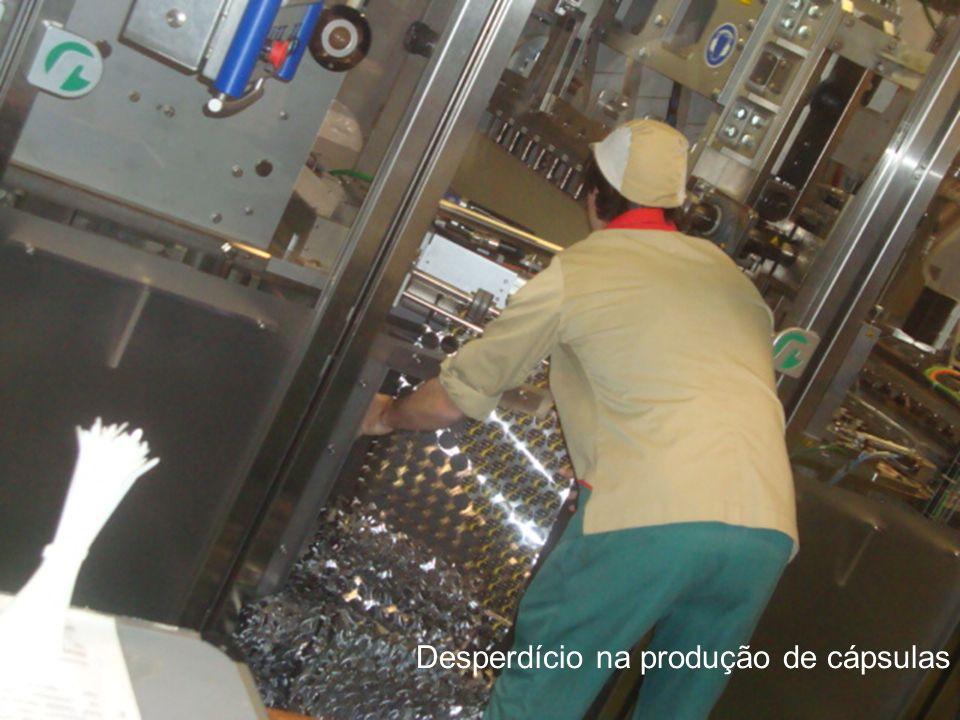 Desperdício na produção de cápsulas