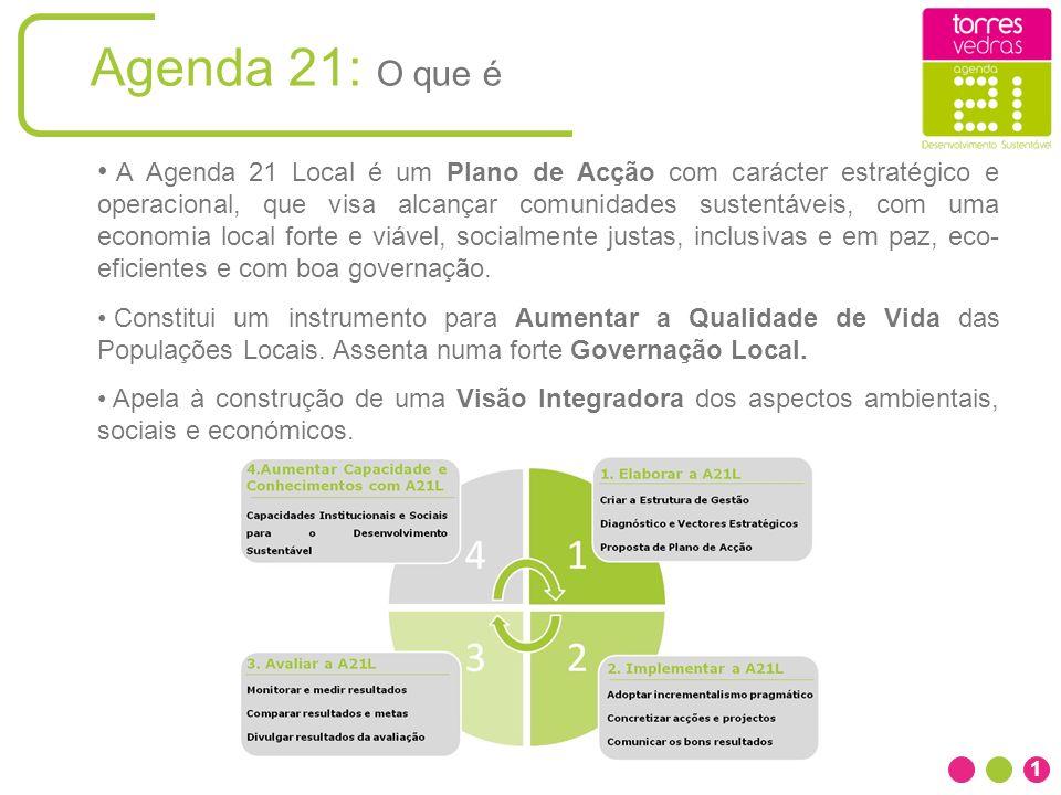1 Agenda 21: O que é A Agenda 21 Local é um Plano de Acção com carácter estratégico e operacional, que visa alcançar comunidades sustentáveis, com uma