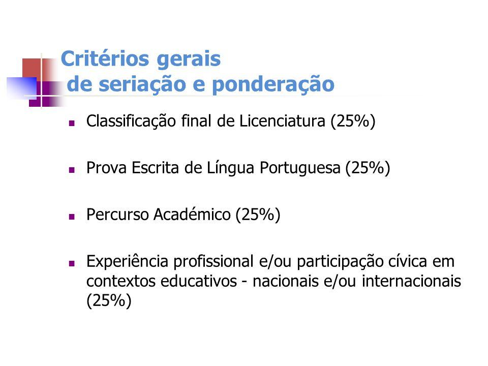 Critérios gerais de seriação e ponderação Classificação final de Licenciatura (25%) Prova Escrita de Língua Portuguesa (25%) Percurso Académico (25%)