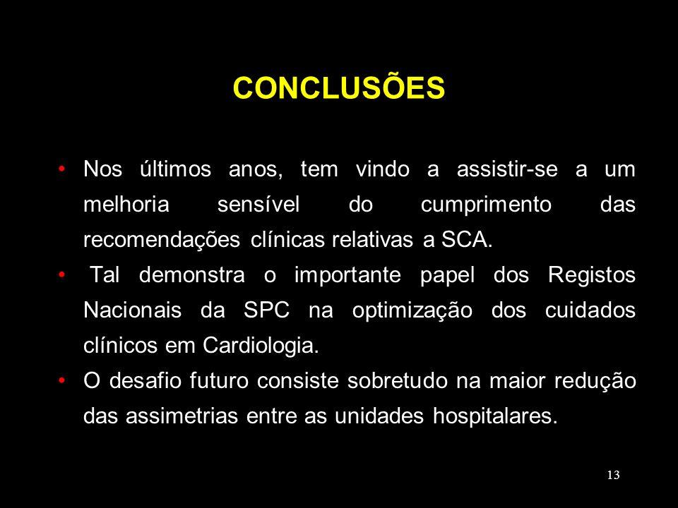 13 CONCLUSÕES Nos últimos anos, tem vindo a assistir-se a um melhoria sensível do cumprimento das recomendações clínicas relativas a SCA. Tal demonstr