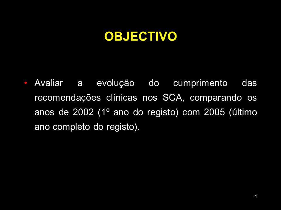 4 OBJECTIVO Avaliar a evolução do cumprimento das recomendações clínicas nos SCA, comparando os anos de 2002 (1º ano do registo) com 2005 (último ano