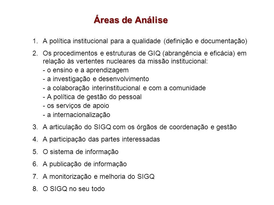 1. A política institucional para a qualidade (definição e documentação) 2. Os procedimentos e estruturas de GIQ (abrangência e eficácia) em relação às