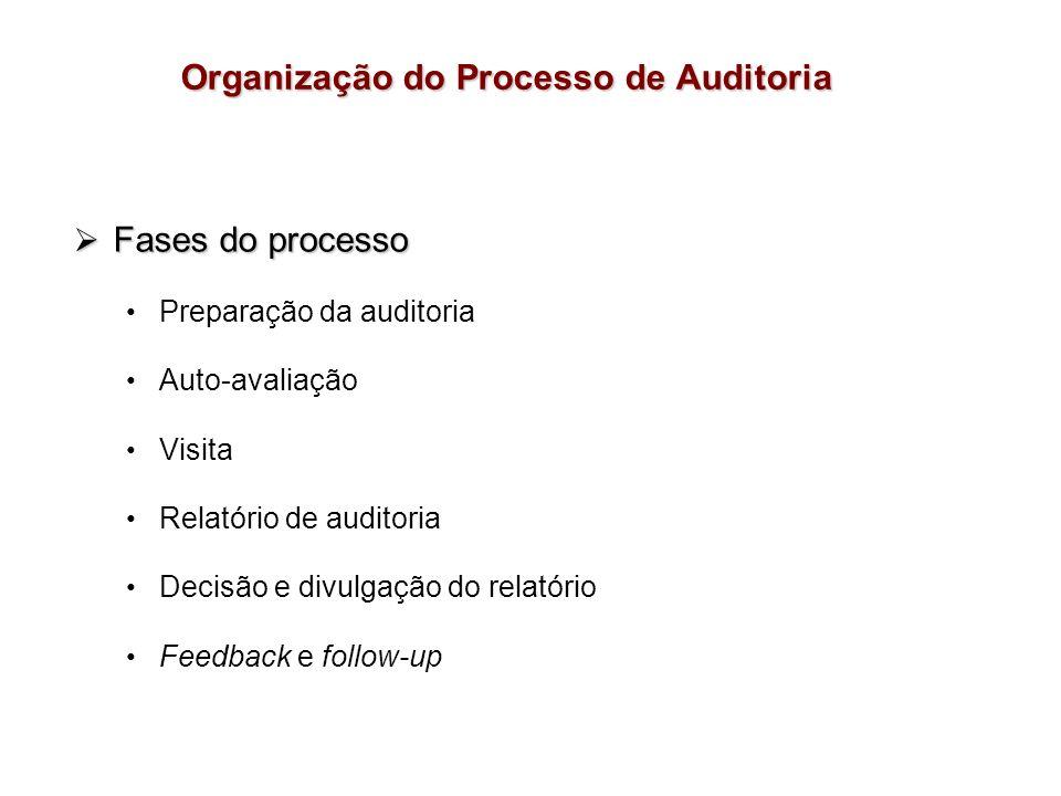 Fases do processo Fases do processo Preparação da auditoria Auto-avaliação Visita Relatório de auditoria Decisão e divulgação do relatório Feedback e