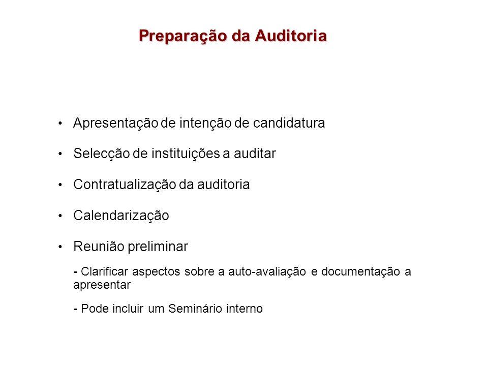 Apresentação de intenção de candidatura Selecção de instituições a auditar Contratualização da auditoria Calendarização Reunião preliminar - Clarifica