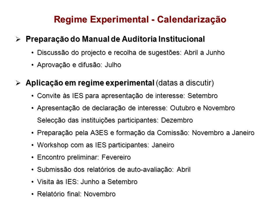Preparação do Manual de Auditoria Institucional Preparação do Manual de Auditoria Institucional Discussão do projecto e recolha de sugestões: Abril a