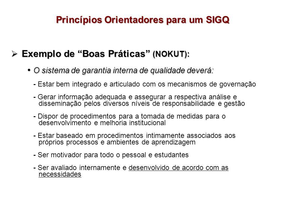 Exemplo de Boas Práticas (NOKUT): Exemplo de Boas Práticas (NOKUT): O sistema de garantia interna de qualidade deverá: O sistema de garantia interna d