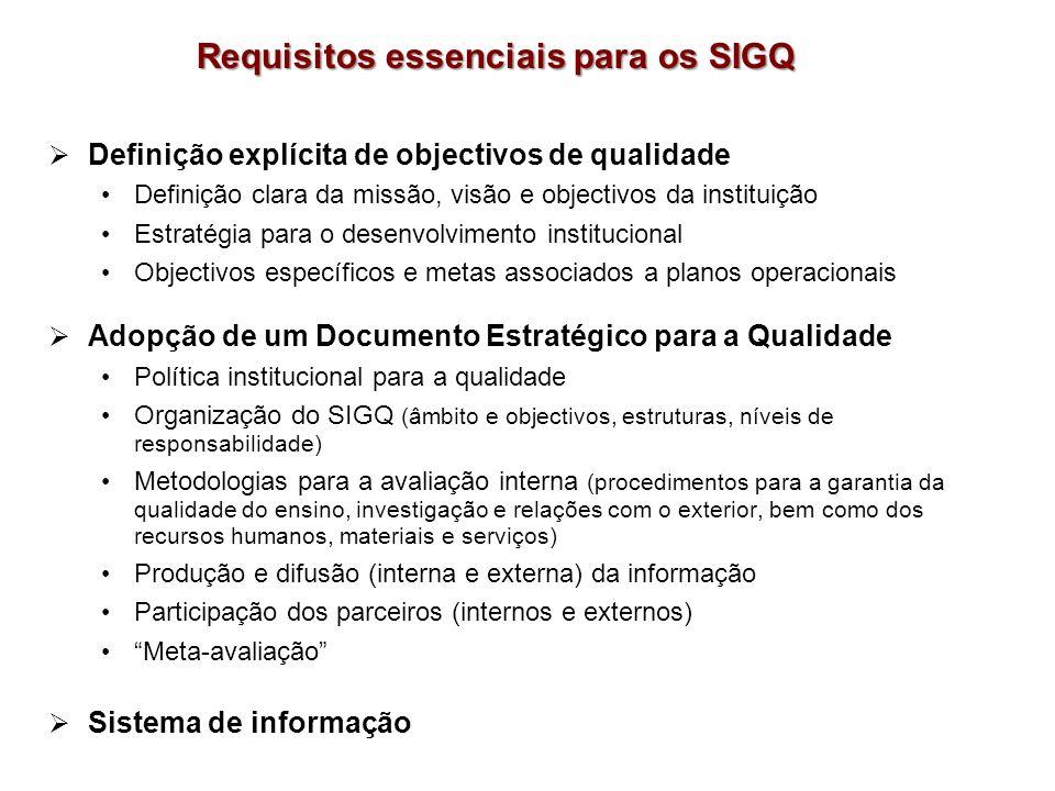 Requisitos essenciais para os SIGQ Definição explícita de objectivos de qualidade Definição clara da missão, visão e objectivos da instituição Estraté