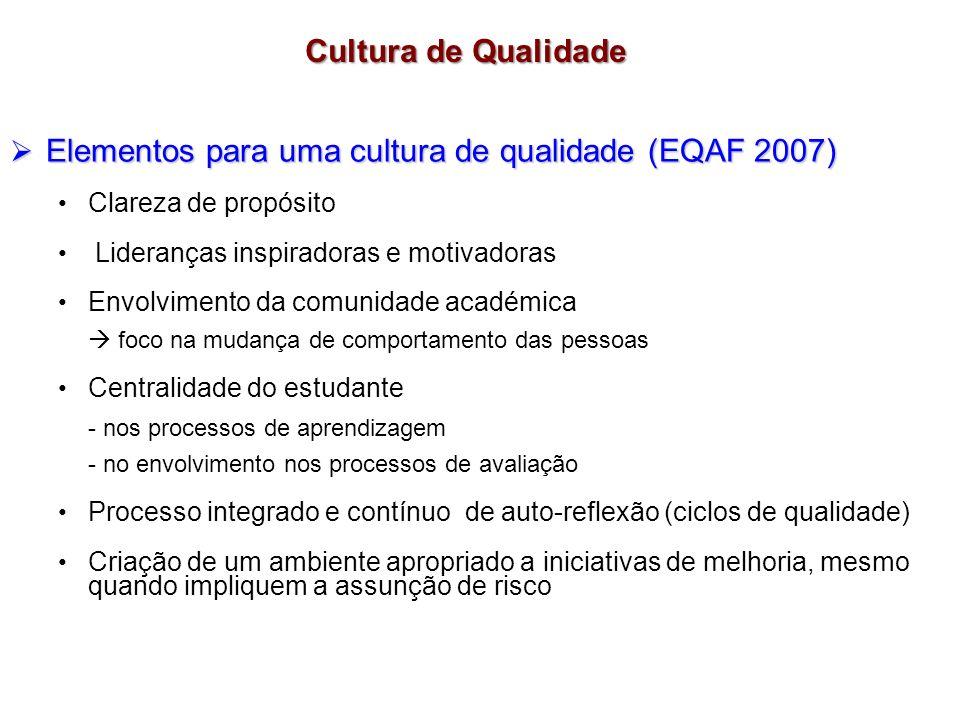 Cultura de Qualidade Elementos para uma cultura de qualidade (EQAF 2007) Elementos para uma cultura de qualidade (EQAF 2007) Clareza de propósito Lide