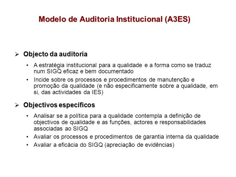 Modelo de Auditoria Institucional (A3ES) Objecto da auditoria Objecto da auditoria A estratégia institucional para a qualidade e a forma como se tradu