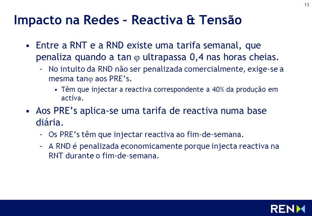 13 Impacto na Redes – Reactiva & Tensão Entre a RNT e a RND existe uma tarifa semanal, que penaliza quando a tan ultrapassa 0,4 nas horas cheias. –No