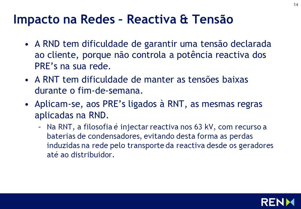 14 Impacto na Redes – Reactiva & Tensão A RND tem dificuldade de garantir uma tensão declarada ao cliente, porque não controla a potência reactiva dos