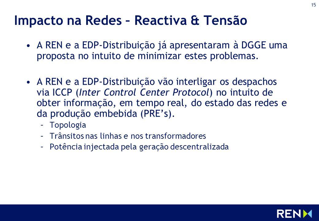 15 Impacto na Redes – Reactiva & Tensão A REN e a EDP-Distribuição já apresentaram à DGGE uma proposta no intuito de minimizar estes problemas. A REN