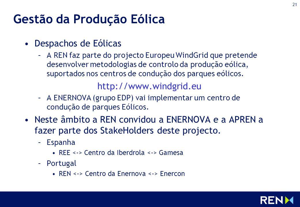 21 Gestão da Produção Eólica Despachos de Eólicas –A REN faz parte do projecto Europeu WindGrid que pretende desenvolver metodologias de controlo da p