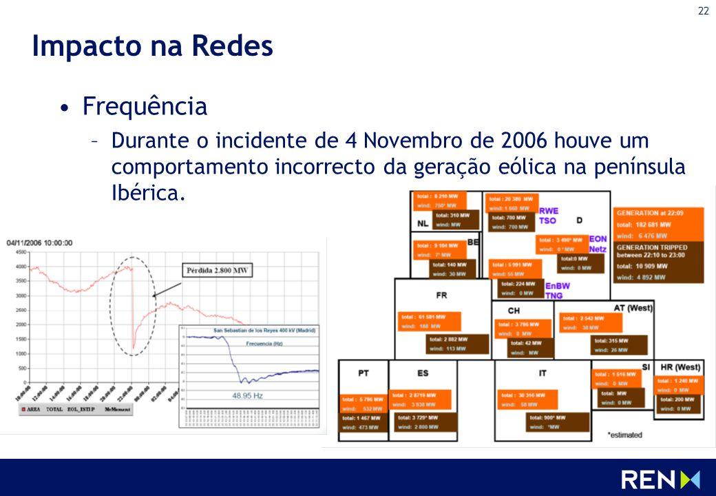 22 Impacto na Redes Frequência –Durante o incidente de 4 Novembro de 2006 houve um comportamento incorrecto da geração eólica na península Ibérica.