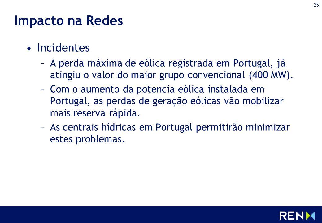 25 Impacto na Redes Incidentes –A perda máxima de eólica registrada em Portugal, já atingiu o valor do maior grupo convencional (400 MW). –Com o aumen