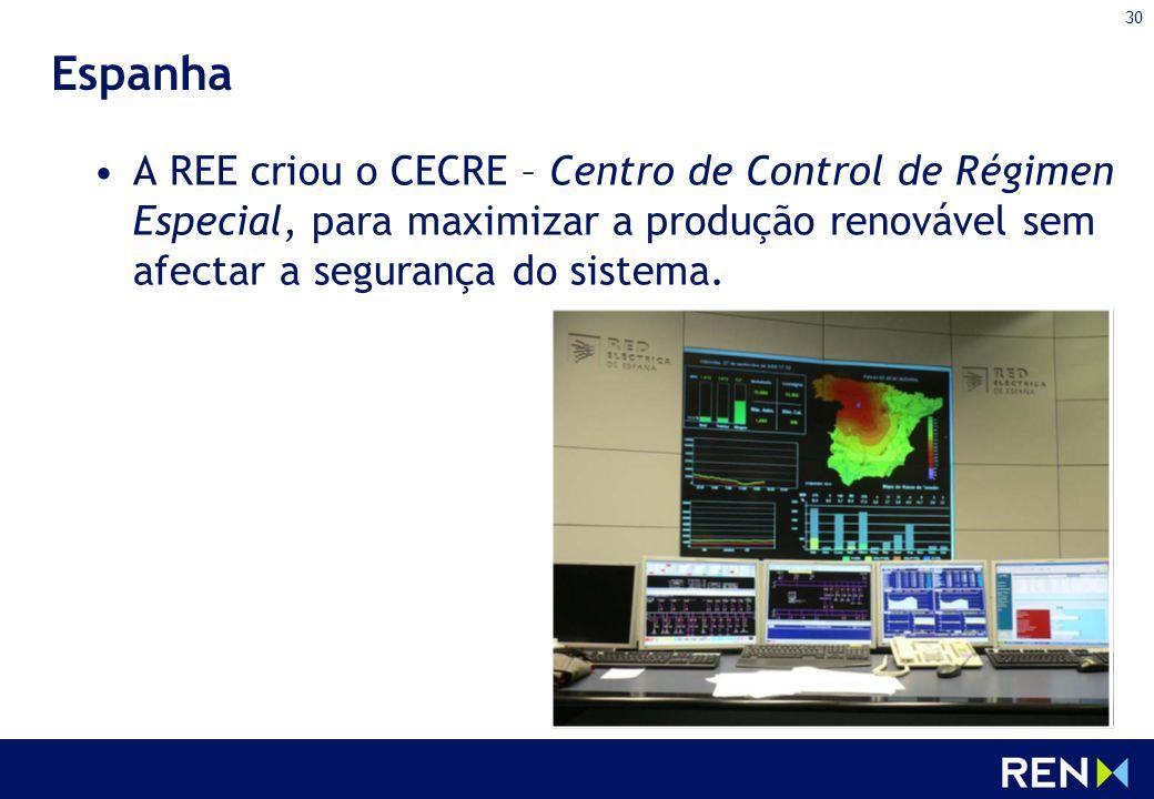 30 Espanha A REE criou o CECRE – Centro de Control de Régimen Especial, para maximizar a produção renovável sem afectar a segurança do sistema.