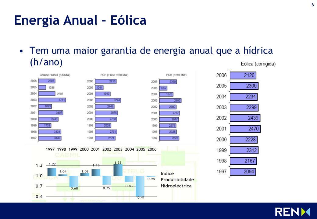 6 Energia Anual – Eólica Tem uma maior garantia de energia anual que a hídrica (h/ano)