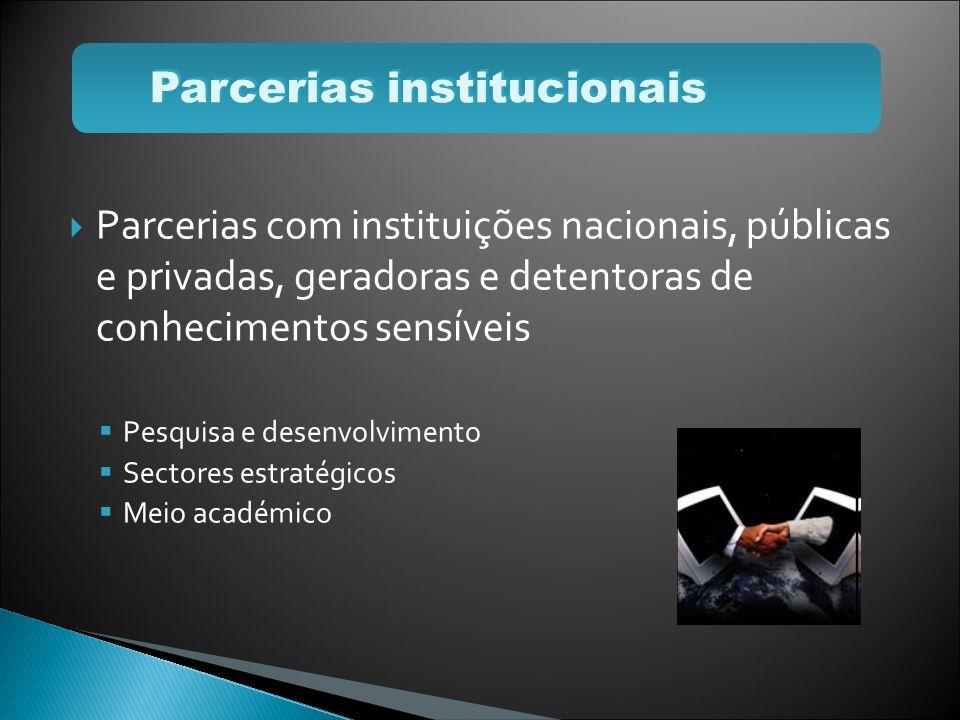 Parcerias com instituições nacionais, públicas e privadas, geradoras e detentoras de conhecimentos sensíveis Pesquisa e desenvolvimento Sectores estra