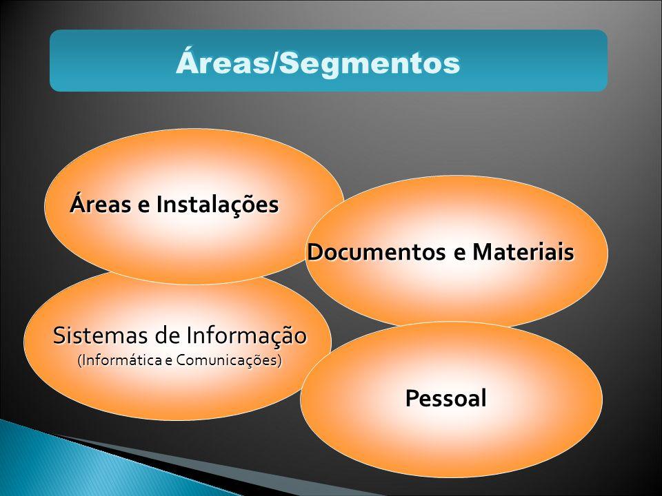 Áreas/Segmentos Sistemas de Informação (Informática e Comunicações) Áreas e Instalações Documentos e Materiais Pessoal