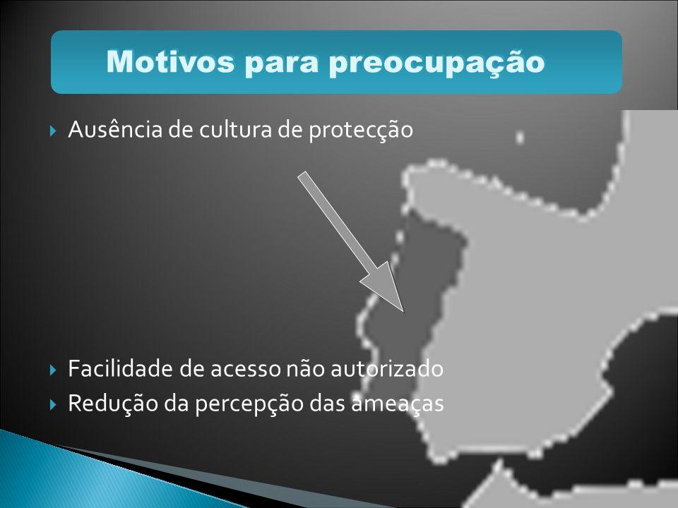 Hackers Vírus Roubo Sabotagem Incêndio Rascunhos/Lixo Mudança de instalações Engenharia Social Outsourcing Suborno/corrupção Espionagem Concorrência desleal Ameaças