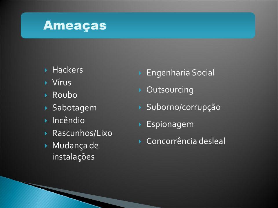 Hackers Vírus Roubo Sabotagem Incêndio Rascunhos/Lixo Mudança de instalações Engenharia Social Outsourcing Suborno/corrupção Espionagem Concorrência d