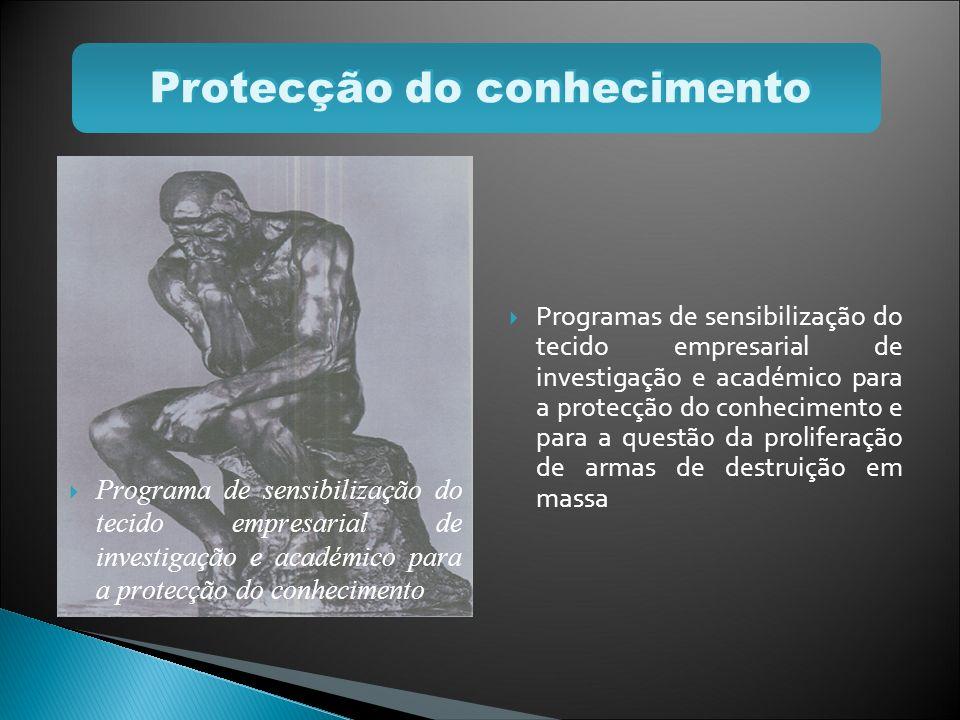 Programa de sensibilização do tecido empresarial de investigação e académico para a protecção do conhecimento Programas de sensibilização do tecido em