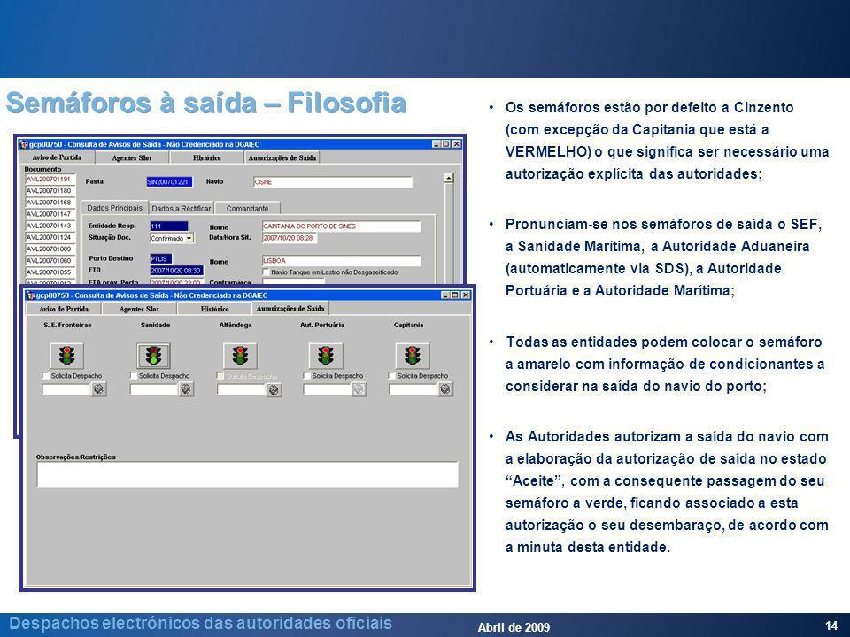 Abril de 2009 14 Despachos electrónicos das autoridades oficiais Semáforos à saída – Filosofia Os semáforos estão por defeito a Cinzento (com excepção