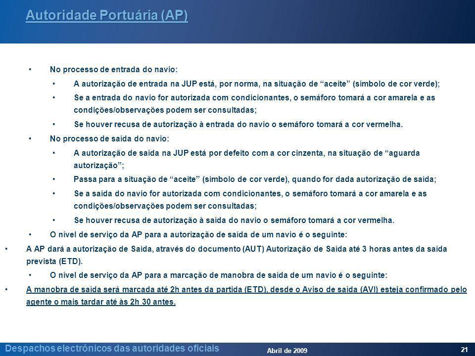 Abril de 2009 21 Despachos electrónicos das autoridades oficiais Autoridade Portuária (AP) No processo de entrada do navio: A autorização de entrada n