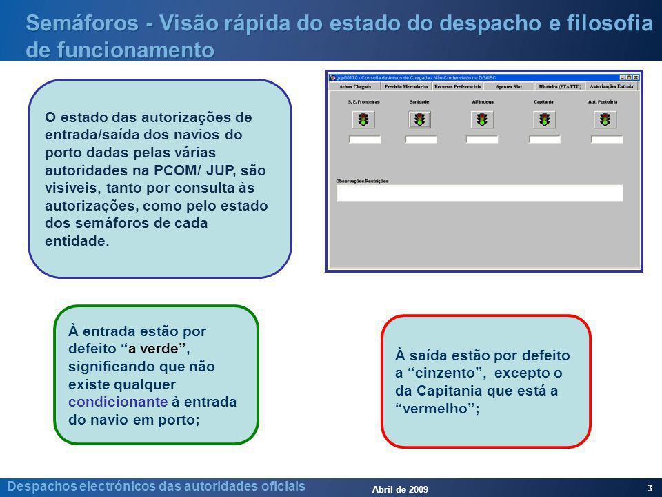 Abril de 2009 3 Despachos electrónicos das autoridades oficiais Semáforos - Visão rápida do estado do despacho e filosofia de funcionamento O estado d