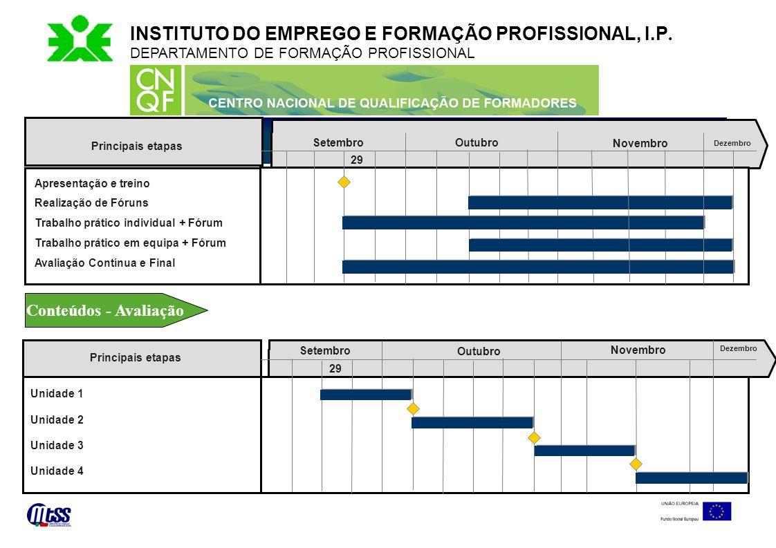 INSTITUTO DO EMPREGO E FORMAÇÃO PROFISSIONAL, I.P. DEPARTAMENTO DE FORMAÇÃO PROFISSIONAL Apresentação e treino Realização de Fóruns Trabalho prático i
