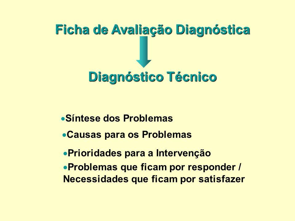 Síntese dos Problemas Causas para os Problemas Prioridades para a Intervenção Problemas que ficam por responder / Necessidades que ficam por satisfazer Ficha de Avaliação Diagnóstica Diagnóstico Técnico