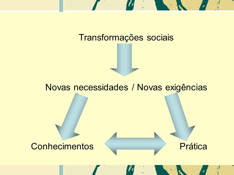 Inovação Mudança organizacional Formação