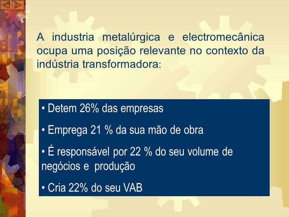 A industria metalúrgica e electromecânica ocupa uma posição relevante no contexto da indústria transformadora : Detem 26% das empresas Emprega 21 % da