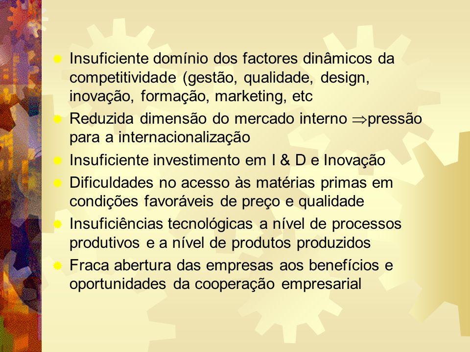 Insuficiente domínio dos factores dinâmicos da competitividade (gestão, qualidade, design, inovação, formação, marketing, etc Reduzida dimensão do mer