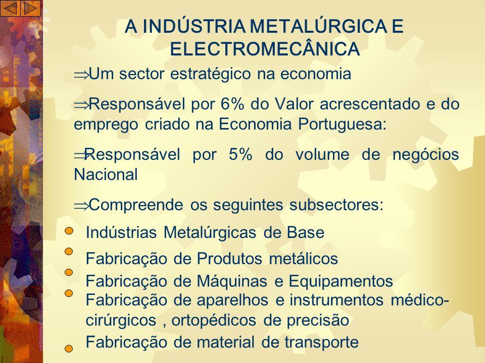 A INDÚSTRIA METALÚRGICA E ELECTROMECÂNICA Um sector estratégico na economia Responsável por 6% do Valor acrescentado e do emprego criado na Economia P
