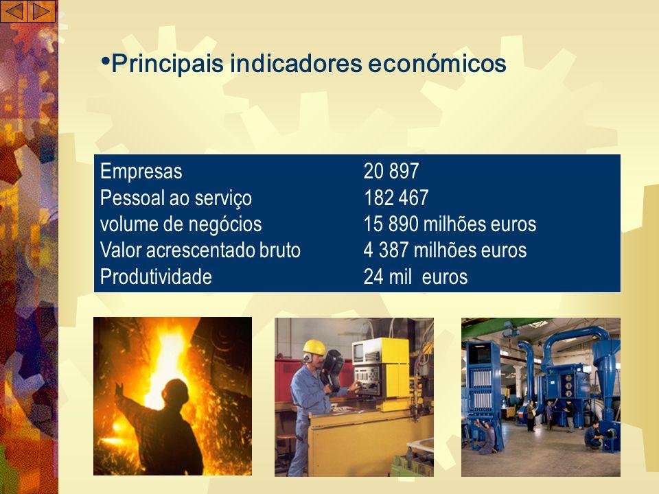Estrutura Subsectorial Fabricação de produtos metálicos - 70% das empresas e 46% do emprego e 34% do VAB Fabricação de material de transporte - 32% do volume de negócios, 31% da produção Fabricação de máquinas e equipamentos - 27% do emprego, 30% do VAB e 25% da produção e volume de negócios