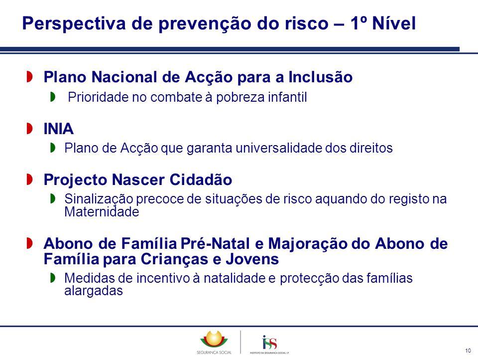 10 Plano Nacional de Acção para a Inclusão Prioridade no combate à pobreza infantil INIA Plano de Acção que garanta universalidade dos direitos Projec