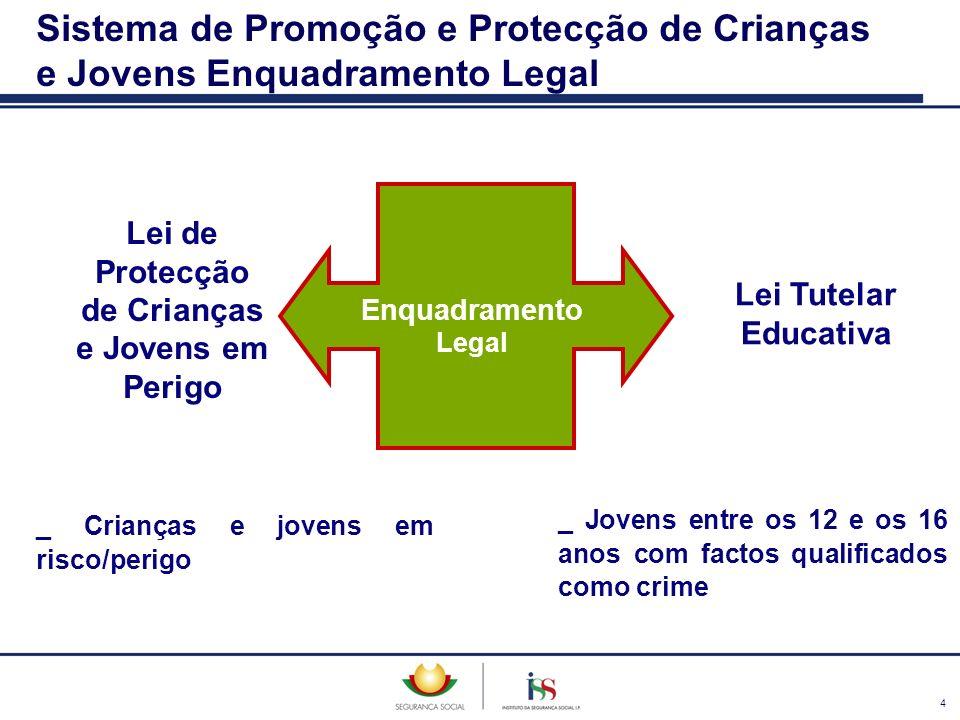 4 Sistema de Promoção e Protecção de Crianças e Jovens Enquadramento Legal Lei de Protecção de Crianças e Jovens em Perigo _ Crianças e jovens em risc