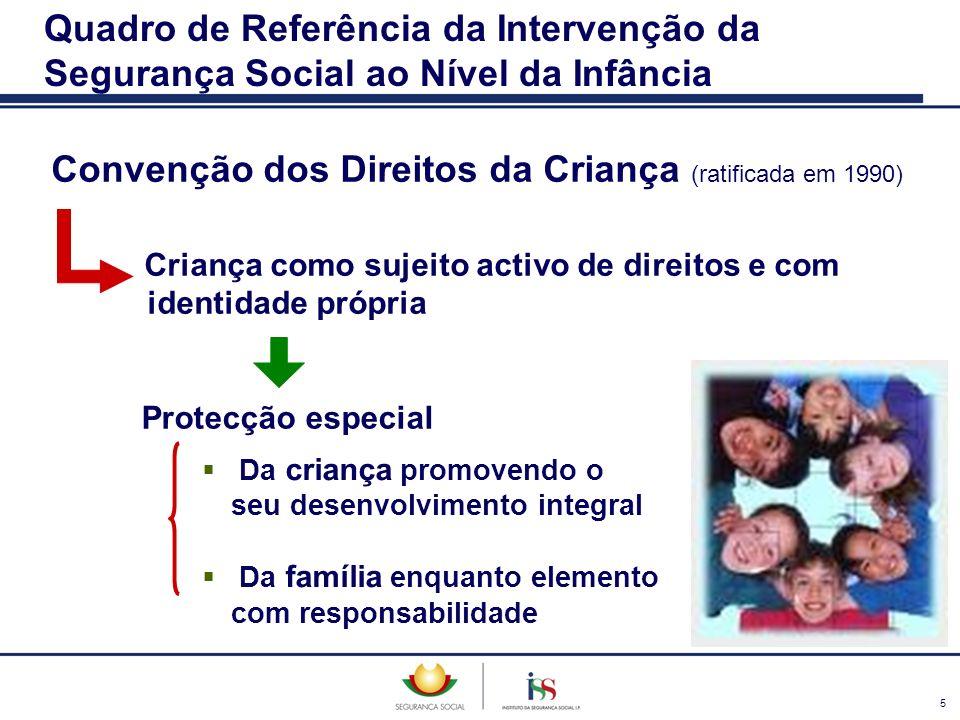 5 Convenção dos Direitos da Criança (ratificada em 1990) Criança como sujeito activo de direitos e com identidade própria Quadro de Referência da Inte