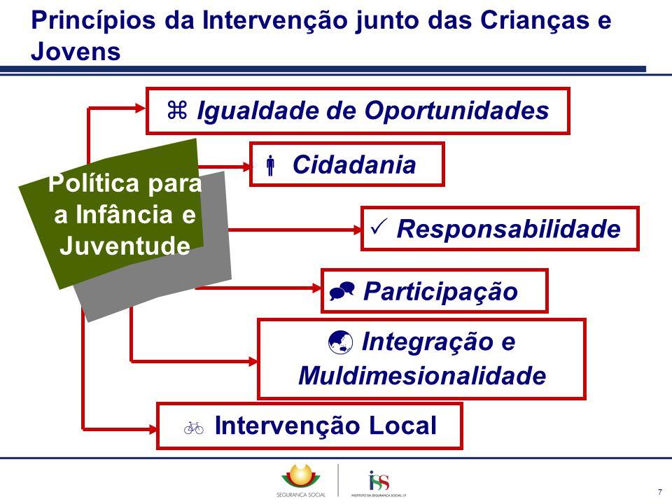 7 Princípios da Intervenção junto das Crianças e Jovens Intervenção Local Política para a Infância e Juventude Igualdade de Oportunidades Cidadania In