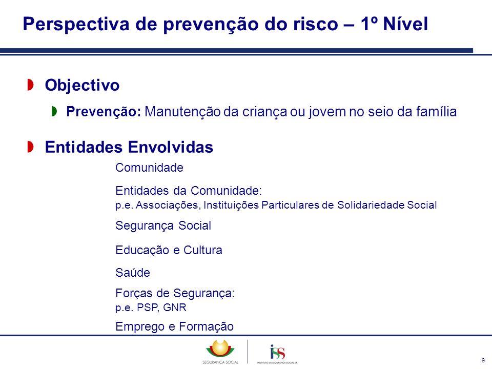 9 Objectivo Prevenção: Manutenção da criança ou jovem no seio da família Entidades Envolvidas Entidades da Comunidade: p.e. Associações, Instituições