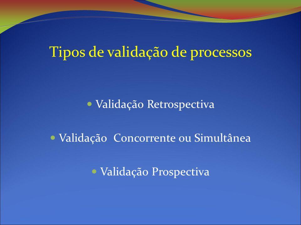 Tipos de validação de processos Validação Retrospectiva Validação Concorrente ou Simultânea Validação Prospectiva