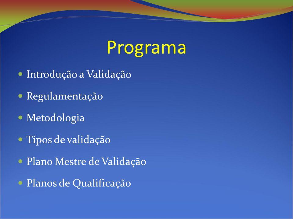 Programa Introdução a Validação Regulamentação Metodologia Tipos de validação Plano Mestre de Validação Planos de Qualificação