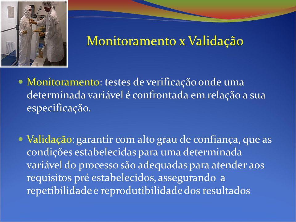 Monitoramento x Validação Monitoramento: testes de verificação onde uma determinada variável é confrontada em relação a sua especificação.