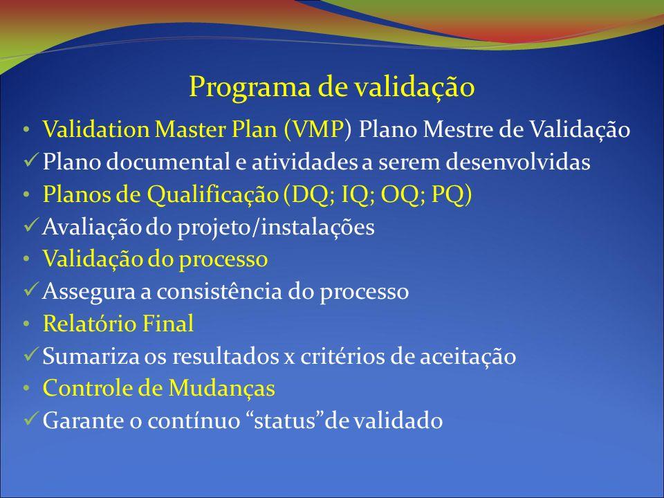 Validation Master Plan (VMP) Plano Mestre de Validação Plano documental e atividades a serem desenvolvidas Planos de Qualificação (DQ; IQ; OQ; PQ) Avaliação do projeto/instalações Validação do processo Assegura a consistência do processo Relatório Final Sumariza os resultados x critérios de aceitação Controle de Mudanças Garante o contínuo statusde validado Programa de validação